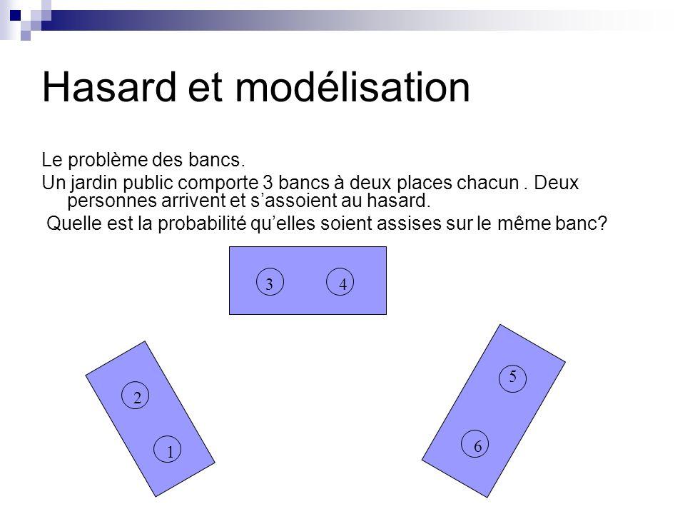 Autre univers, autre modélisation Chaque personne tire au hasard le banc sur lequel elle sassoit: en notant B 1, B 2 et B 3 les bancs: exemple de résultat: (B1,B3),
