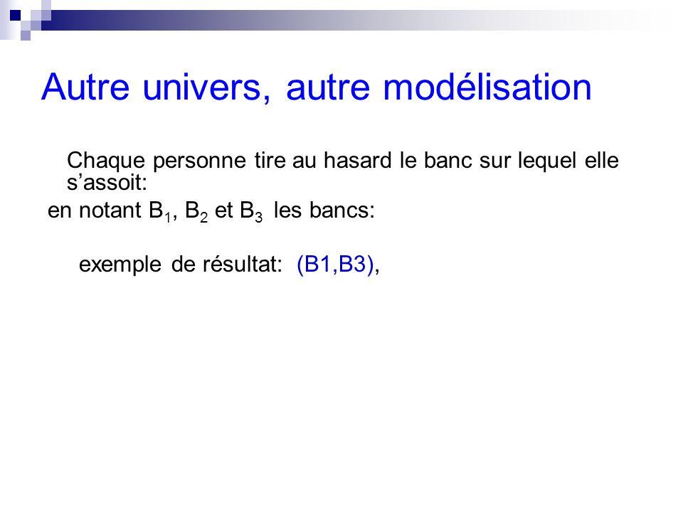 Autre univers, autre modélisation Chaque personne tire au hasard le banc sur lequel elle sassoit: en notant B 1, B 2 et B 3 les bancs: exemple de résu