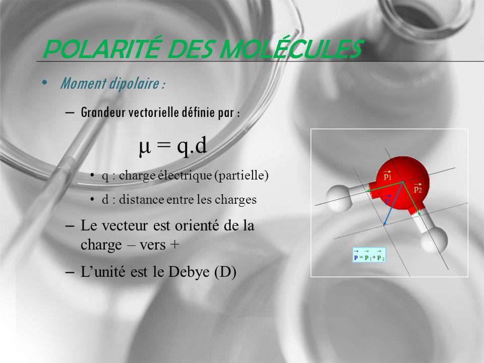 POLARITÉ DES MOLÉCULES Moment dipolaire : – Grandeur vectorielle définie par : μ = q.d q : charge électrique (partielle) d : distance entre les charge