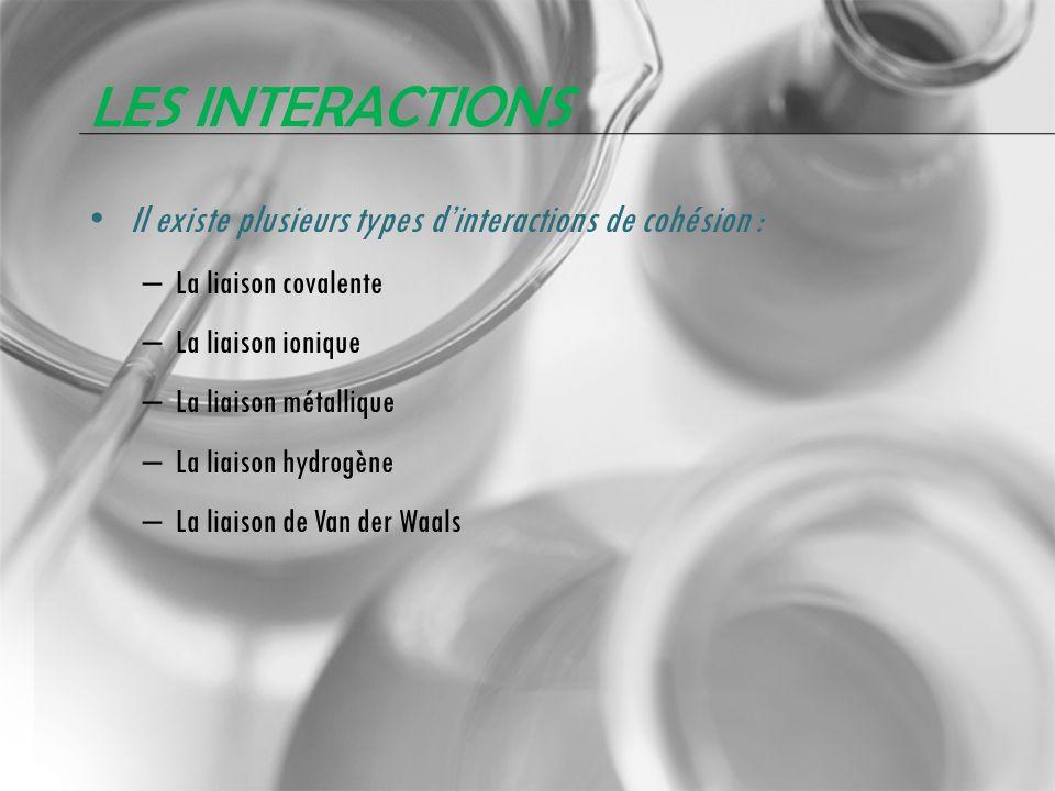 LES INTERACTIONS Il existe plusieurs types dinteractions de cohésion : – La liaison covalente – La liaison ionique – La liaison métallique – La liaiso