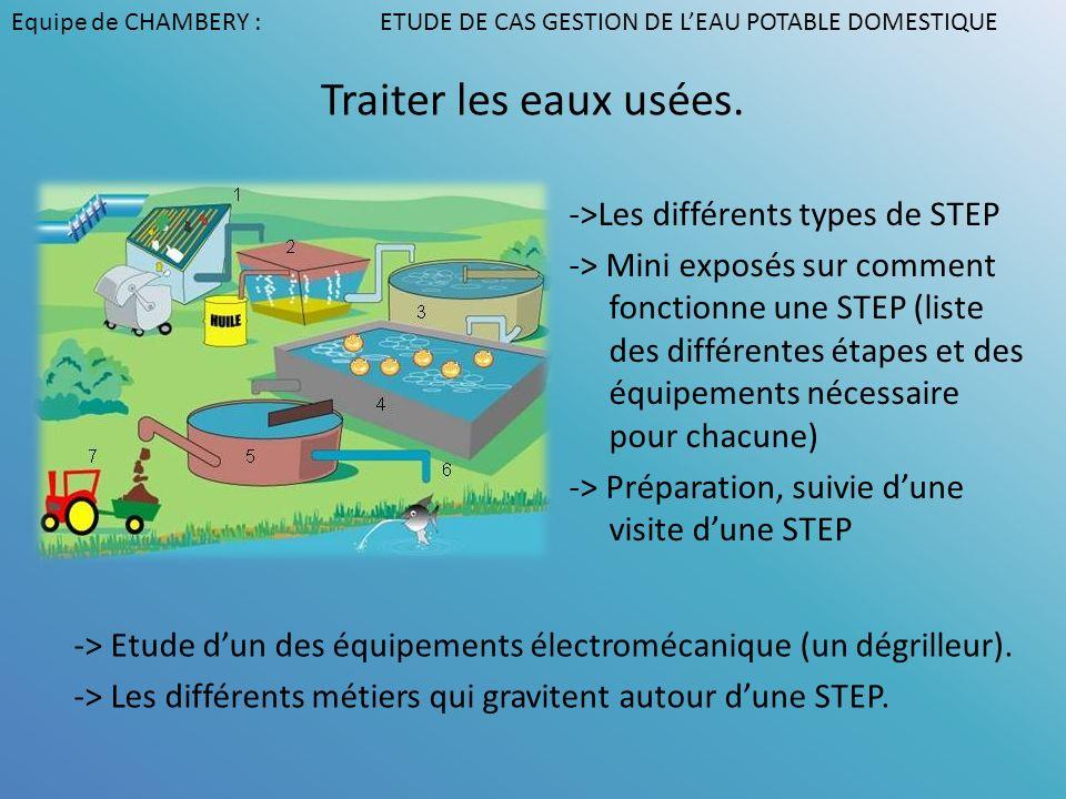 Traiter les eaux usées. ->Les différents types de STEP -> Mini exposés sur comment fonctionne une STEP (liste des différentes étapes et des équipement