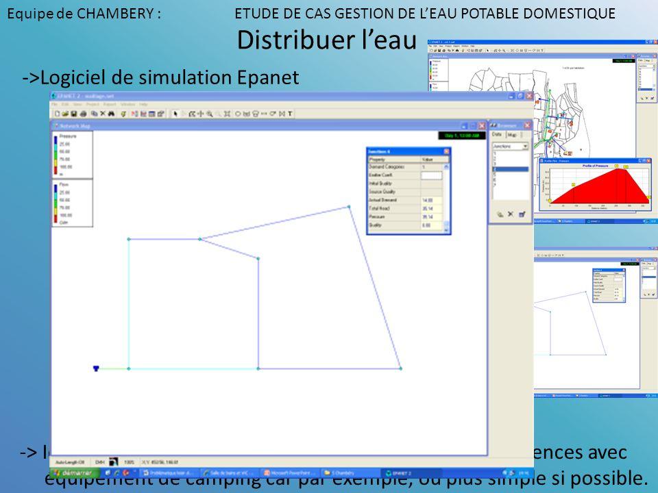 Distribuer leau ->Logiciel de simulation Epanet A partir dune image de cadastre (portail ign ou cadastre.gouv.fr) dun quartier (pour un réseau non mai
