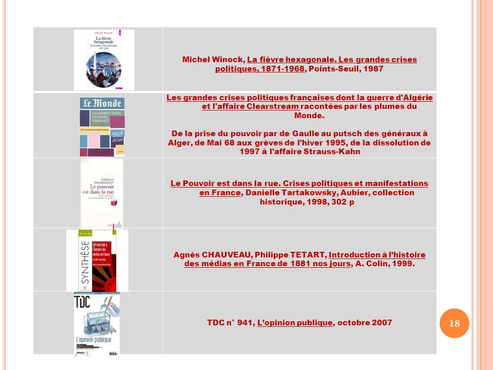 18 Michel Winock, La fièvre hexagonale. Les grandes crises politiques, 1871-1968, Points-Seuil, 1987 Les grandes crises politiques françaises dont la