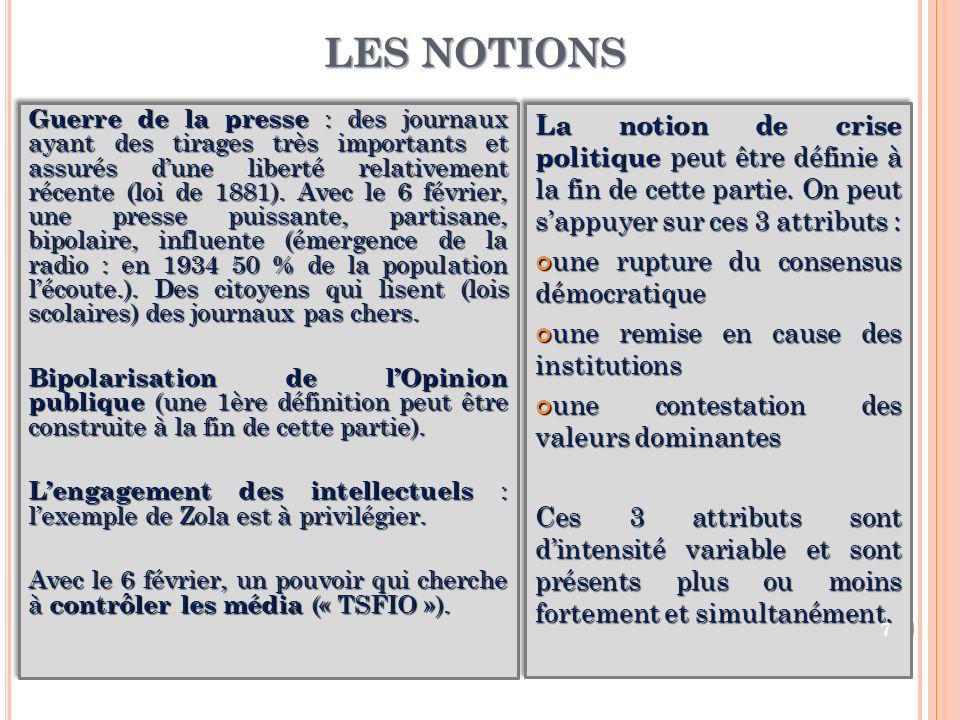 LES NOTIONS Guerre de la presse : des journaux ayant des tirages très importants et assurés dune liberté relativement récente (loi de 1881). Avec le 6