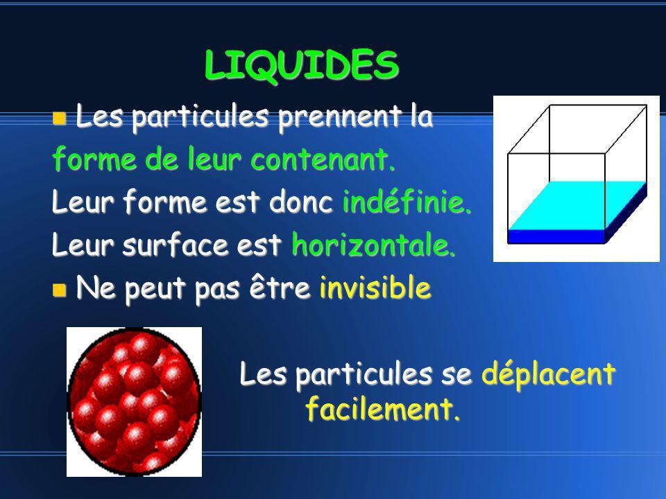 Les particules prennent la Les particules prennent la forme de leur contenant. Leur forme est donc indéfinie. Leur surface est horizontale. Ne peut pa