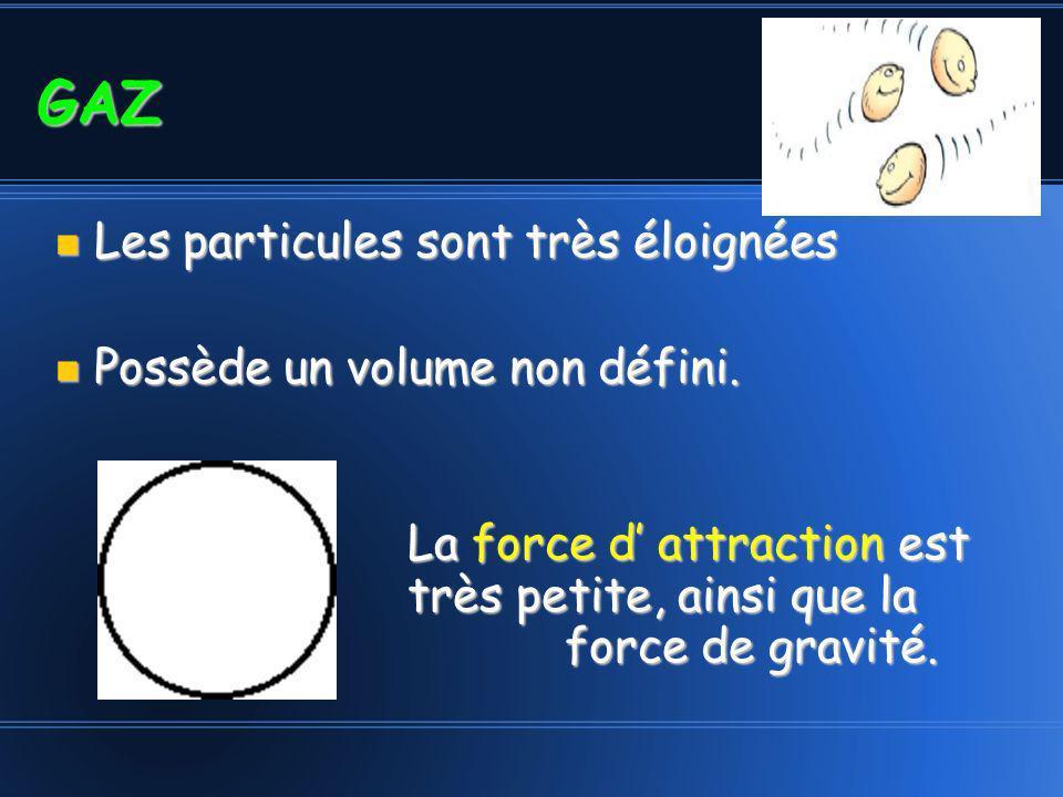 Les particules sont très éloignées Les particules sont très éloignées Possède un volume non défini. Possède un volume non défini. La force d attractio