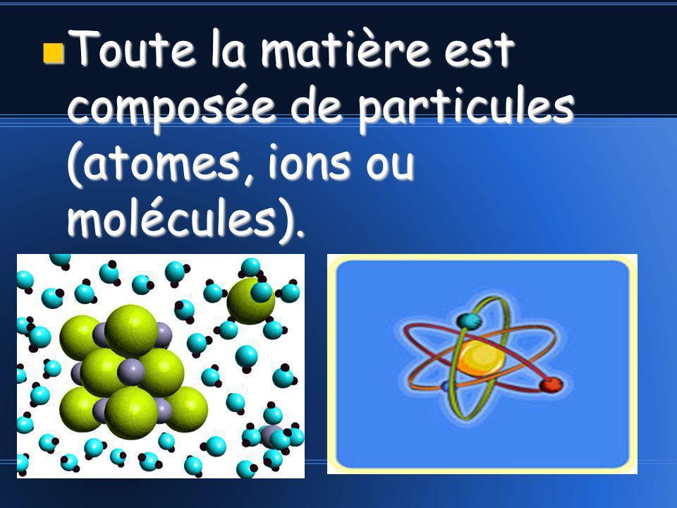 Toute la matière est composée de particules (atomes, ions ou molécules). Toute la matière est composée de particules (atomes, ions ou molécules).