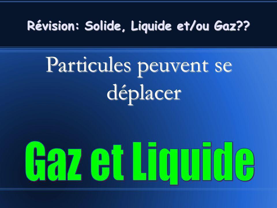 Particules peuvent se déplacer Révision: Solide, Liquide et/ou Gaz??