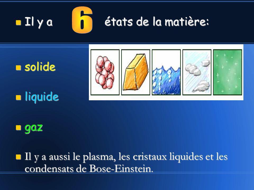 Il y a états de la matière: Il y a états de la matière: solide solide liquide liquide gaz gaz Il y a aussi le plasma, les cristaux liquides et les condensats de Bose-Einstein.