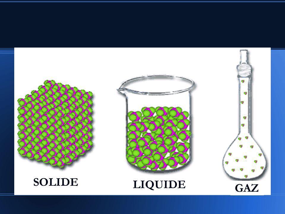– la quantité de particules dans une substance – la quantité de particules dans une substance - mesurée en kg - mesurée en kg -la quantité despace occupée par une substance.