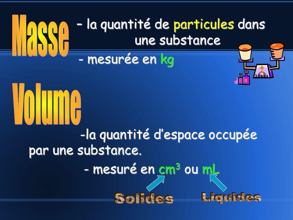 – la quantité de particules dans une substance – la quantité de particules dans une substance - mesurée en kg - mesurée en kg -la quantité despace occ
