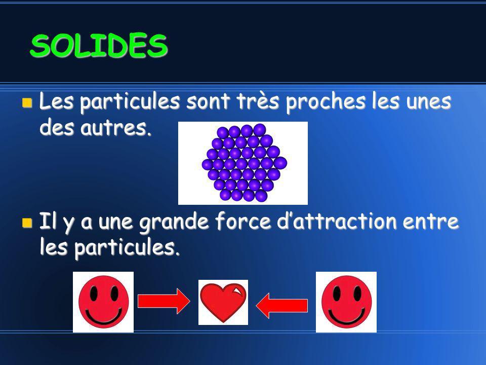 SOLIDES Les particules sont très proches les unes des autres. Les particules sont très proches les unes des autres. Il y a une grande force dattractio