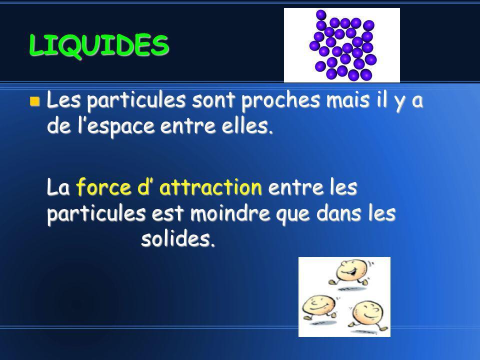 Les particules sont proches mais il y a de lespace entre elles. Les particules sont proches mais il y a de lespace entre elles. La force d attraction