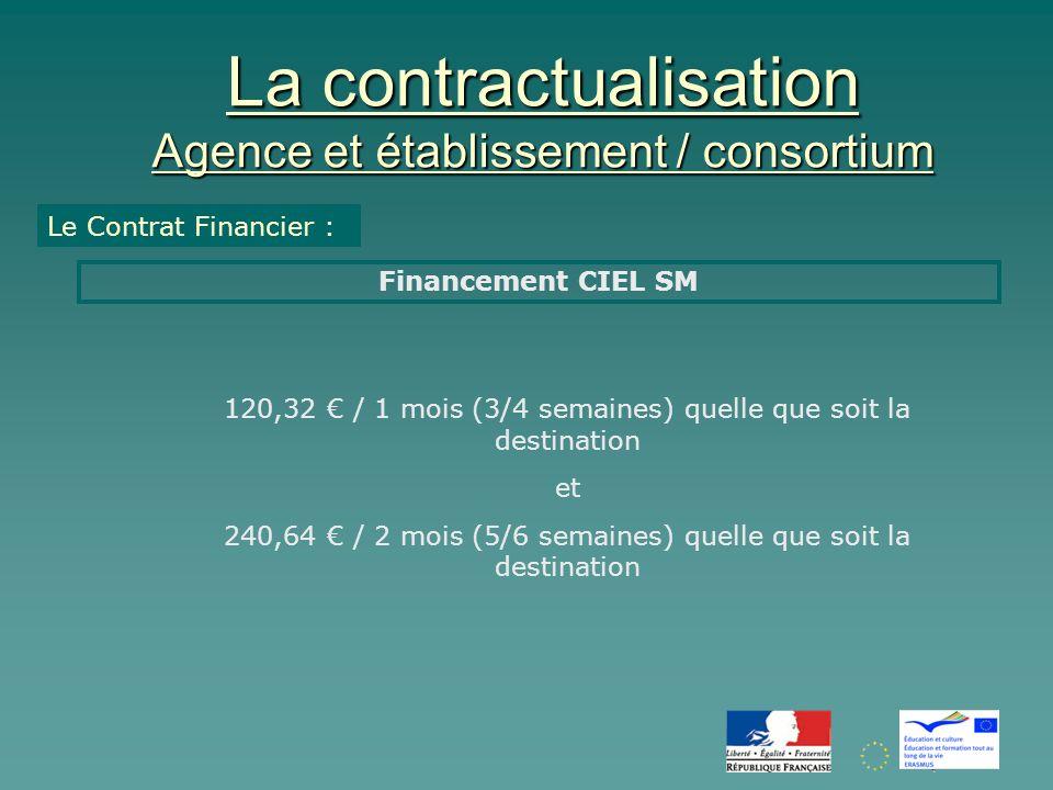 La contractualisation Agence et établissement / consortium Le Contrat Financier : Financement CIEL SM 120,32 / 1 mois (3/4 semaines) quelle que soit la destination et 240,64 / 2 mois (5/6 semaines) quelle que soit la destination