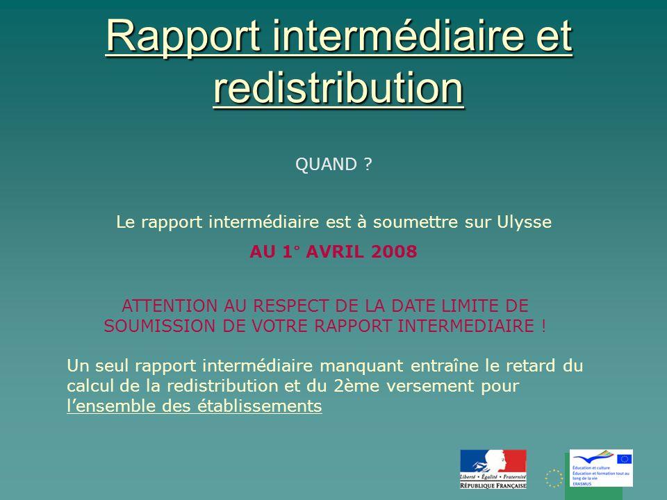 Rapport intermédiaire et redistribution Le rapport intermédiaire est à soumettre sur Ulysse AU 1° AVRIL 2008 QUAND .