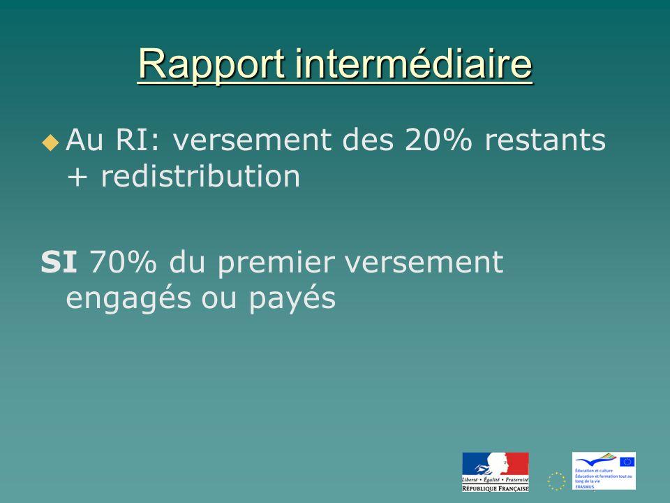 Rapport intermédiaire Au RI: versement des 20% restants + redistribution SI 70% du premier versement engagés ou payés