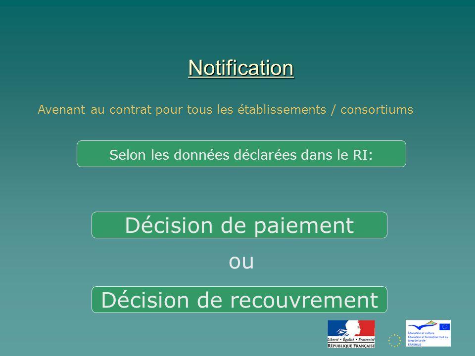 Notification Avenant au contrat pour tous les établissements / consortiums Selon les données déclarées dans le RI: Décision de paiementDécision de recouvrement ou
