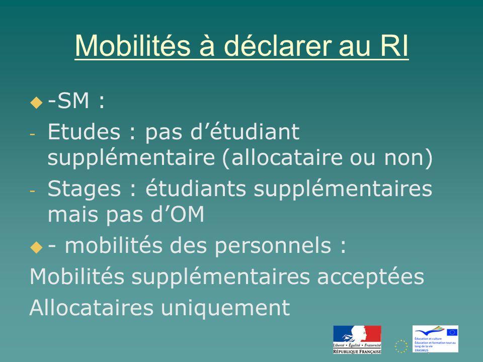Mobilités à déclarer au RI -SM : - Etudes : pas détudiant supplémentaire (allocataire ou non) - Stages : étudiants supplémentaires mais pas dOM - mobilités des personnels : Mobilités supplémentaires acceptées Allocataires uniquement