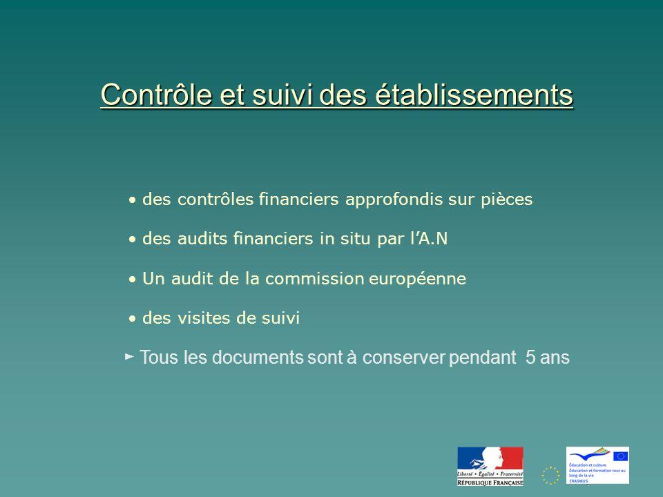 Contrôle et suivi des établissements des contrôles financiers approfondis sur pièces des audits financiers in situ par lA.N Un audit de la commission européenne des visites de suivi Tous les documents sont à conserver pendant 5 ans