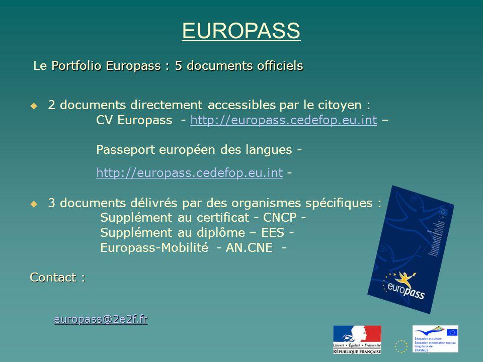 EUROPASS 2 documents directement accessibles par le citoyen : CV Europass - http://europass.cedefop.eu.int –http://europass.cedefop.eu.int Passeport européen des langues - http://europass.cedefop.eu.int - http://europass.cedefop.eu.int 3 documents délivrés par des organismes spécifiques : Supplément au certificat - CNCP - Supplément au diplôme – EES - Europass-Mobilité - AN.CNE - Contact : europass@2e2f.fr Portfolio Europass :5 documents officiels Le Portfolio Europass : 5 documents officiels