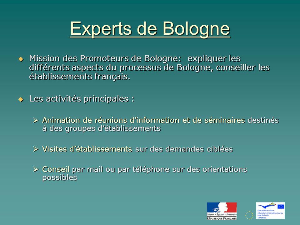 Experts de Bologne Mission des Promoteurs de Bologne: expliquer les différents aspects du processus de Bologne, conseiller les établissements français.