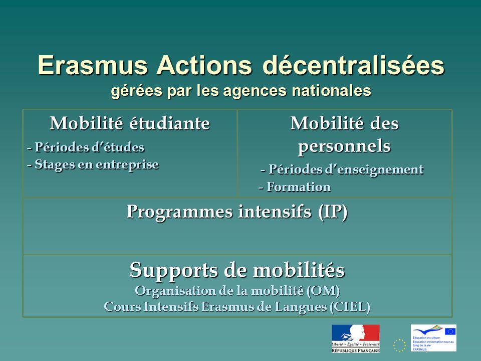 Erasmus Actions centralisées gérées par lagence exécutive Projets multilatéraux - Développement de cours commun (CD) - Coopération entre universités et entreprises - Modernisation des universités - Campus virtuels Réseaux Mesures daccompagnement