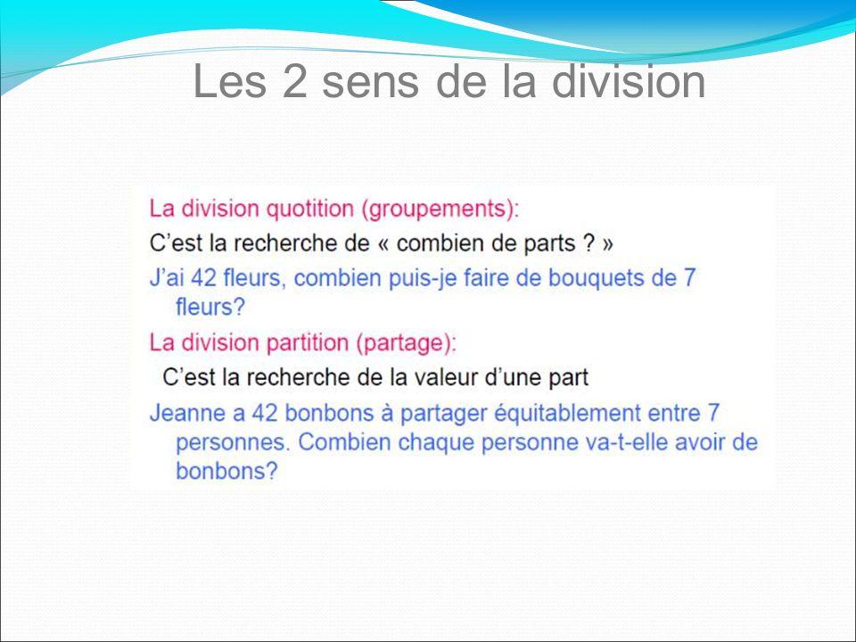 Les 2 sens de la division