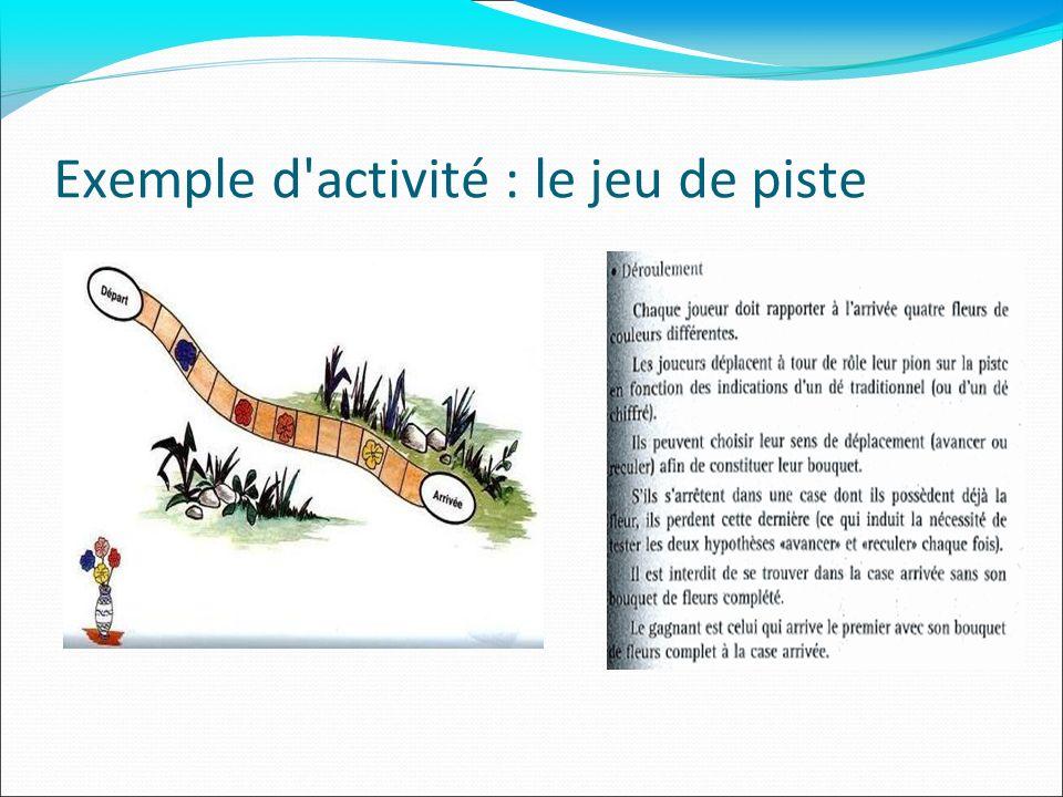 Exemple d'activité : le jeu de piste