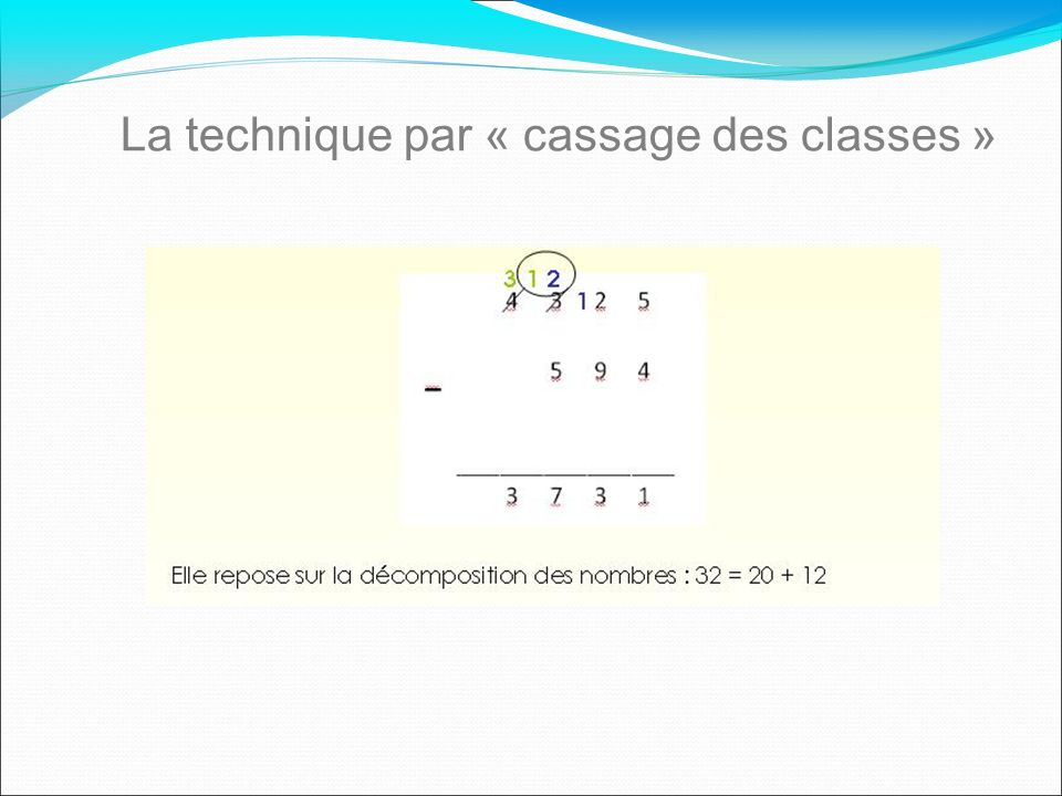 La technique par « cassage des classes »