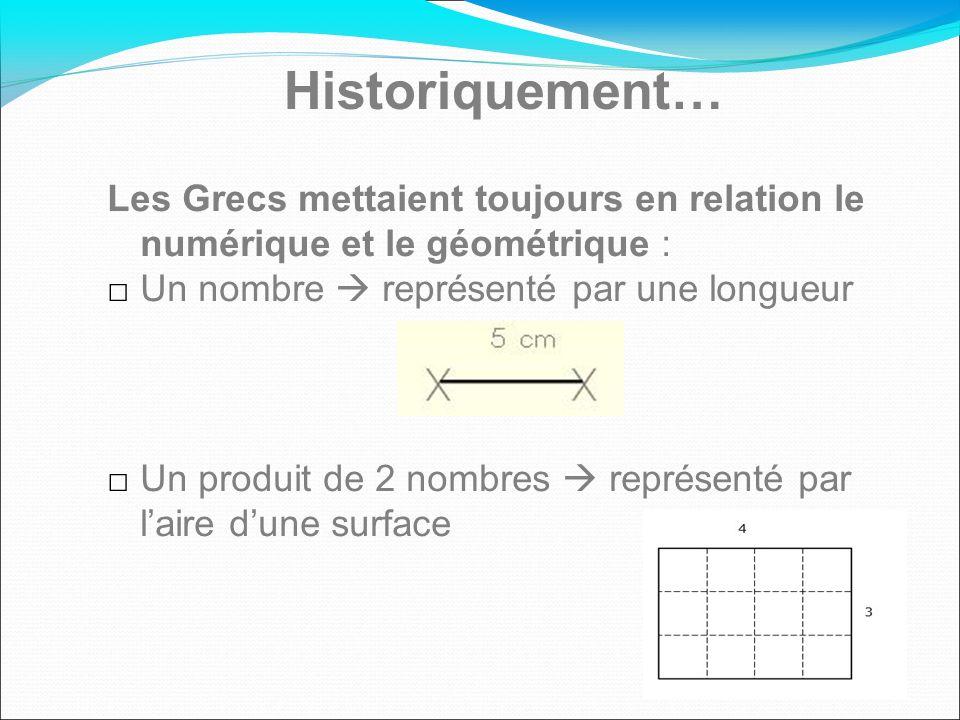 Historiquement… Les Grecs mettaient toujours en relation le numérique et le géométrique : Un nombre représenté par une longueur Un produit de 2 nombre