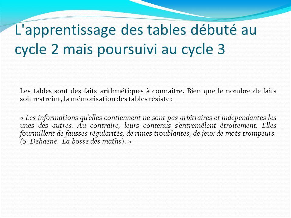 L'apprentissage des tables débuté au cycle 2 mais poursuivi au cycle 3 Les tables sont des faits arithmétiques à connaitre. Bien que le nombre de fait