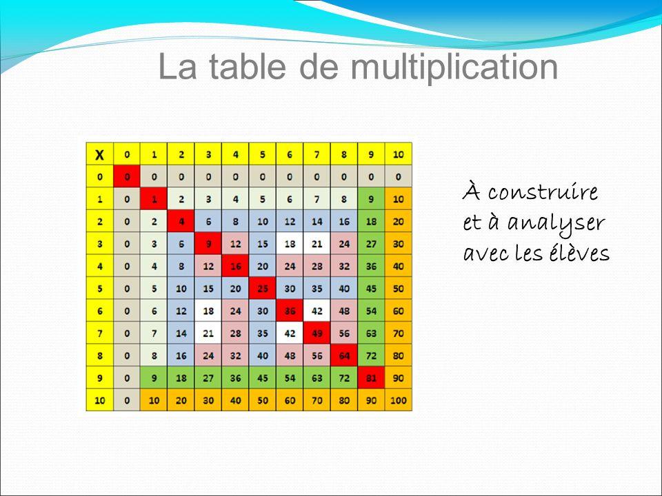 La table de multiplication À construire et à analyser avec les élèves