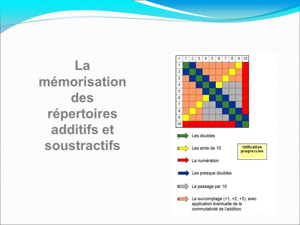 La mémorisation des répertoires additifs et soustractifs