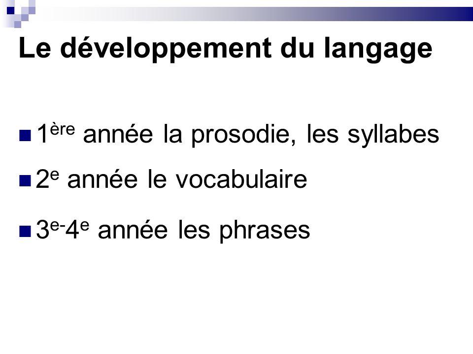 Le développement du langage 1 ère année la prosodie, les syllabes 2 e année le vocabulaire 3 e- 4 e année les phrases