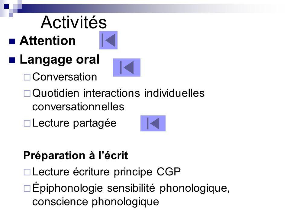 Activités Attention Langage oral Conversation Quotidien interactions individuelles conversationnelles Lecture partagée Préparation à lécrit Lecture écriture principe CGP Épiphonologie sensibilité phonologique, conscience phonologique