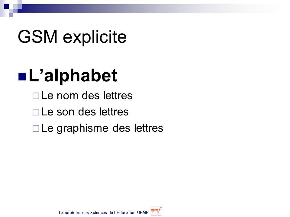 GSM explicite Lalphabet Le nom des lettres Le son des lettres Le graphisme des lettres Laboratoire des Sciences de lEducation UPMF