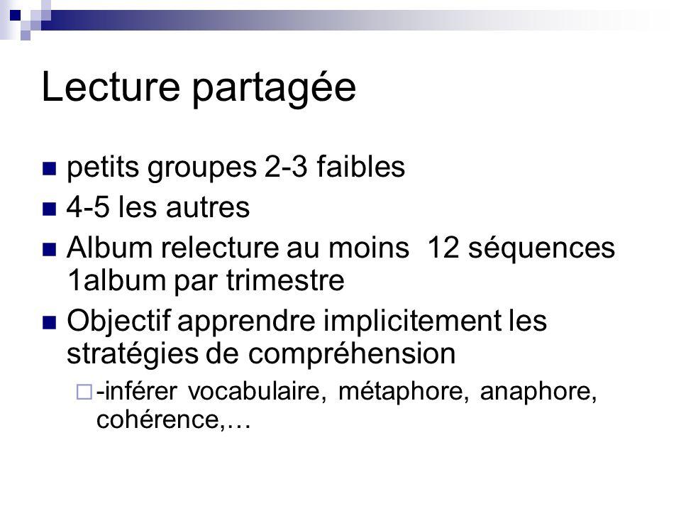 Lecture partagée petits groupes 2-3 faibles 4-5 les autres Album relecture au moins 12 séquences 1album par trimestre Objectif apprendre implicitement