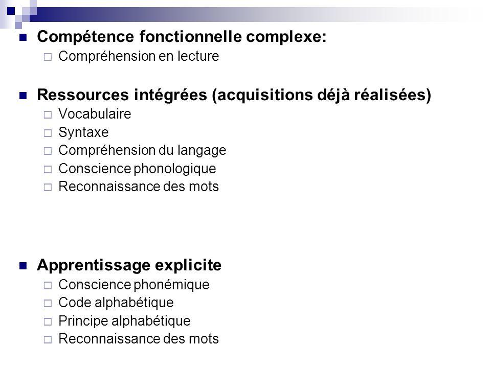 Compétence fonctionnelle complexe: Compréhension en lecture Ressources intégrées (acquisitions déjà réalisées) Vocabulaire Syntaxe Compréhension du la