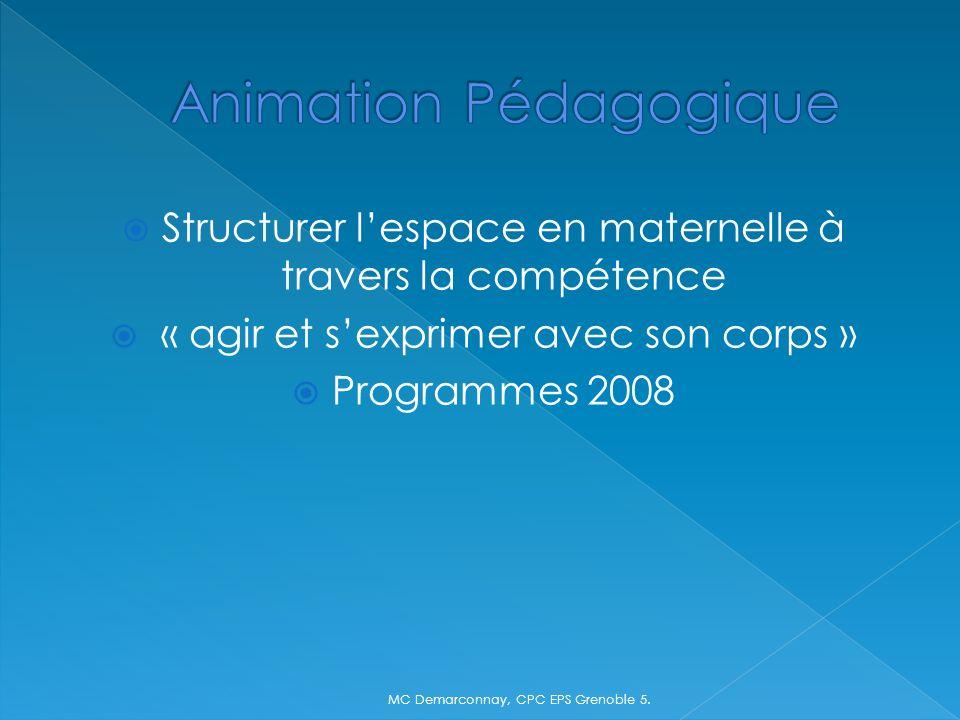 Structurer lespace en maternelle à travers la compétence « agir et sexprimer avec son corps » Programmes 2008 MC Demarconnay, CPC EPS Grenoble 5.