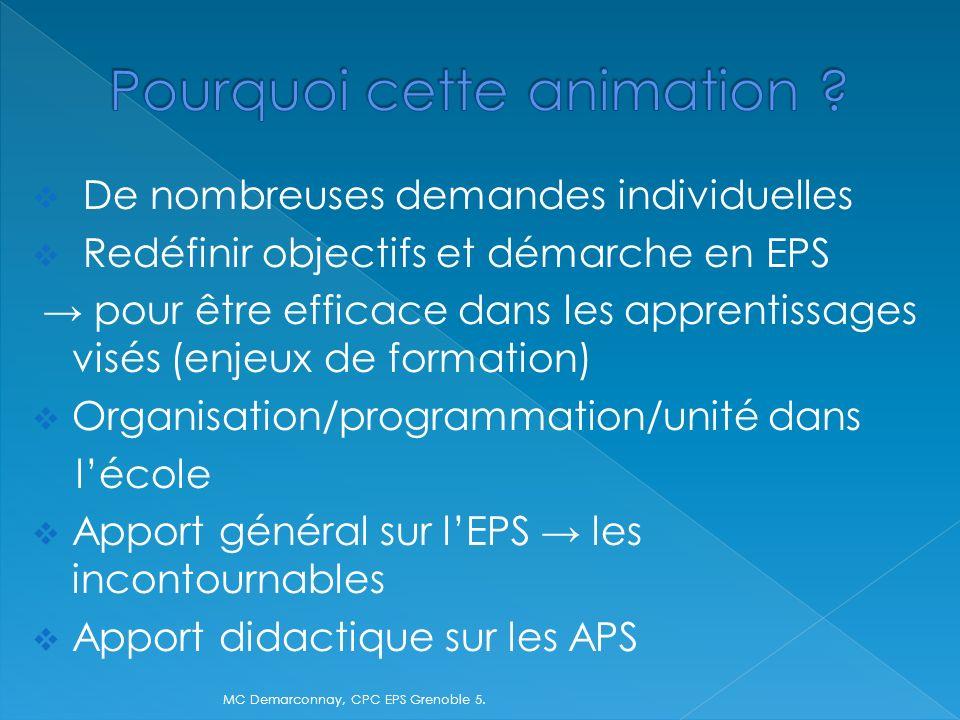 Définition du repérage dans lespace Rappel des programmes 2008 Les compétences de fin de cycle 1 Module dapprentissage Exemple de module : structurer lespace Illustrations des étapes du module MC Demarconnay, CPC EPS Grenoble 5.