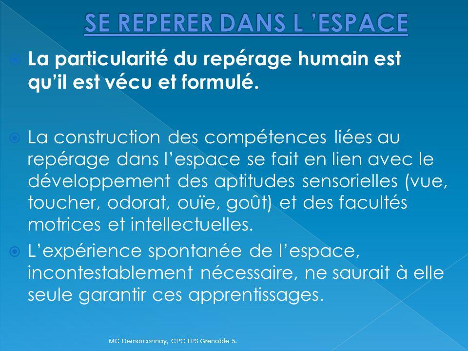La particularité du repérage humain est quil est vécu et formulé. La construction des compétences liées au repérage dans lespace se fait en lien avec