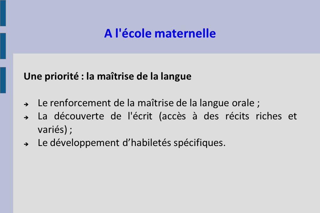 A l'école maternelle Une priorité : la maîtrise de la langue Le renforcement de la maîtrise de la langue orale ; La découverte de l'écrit (accès à des