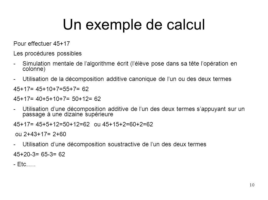 10 Un exemple de calcul Pour effectuer 45+17 Les procédures possibles -Simulation mentale de lalgorithme écrit (lélève pose dans sa tête lopération en
