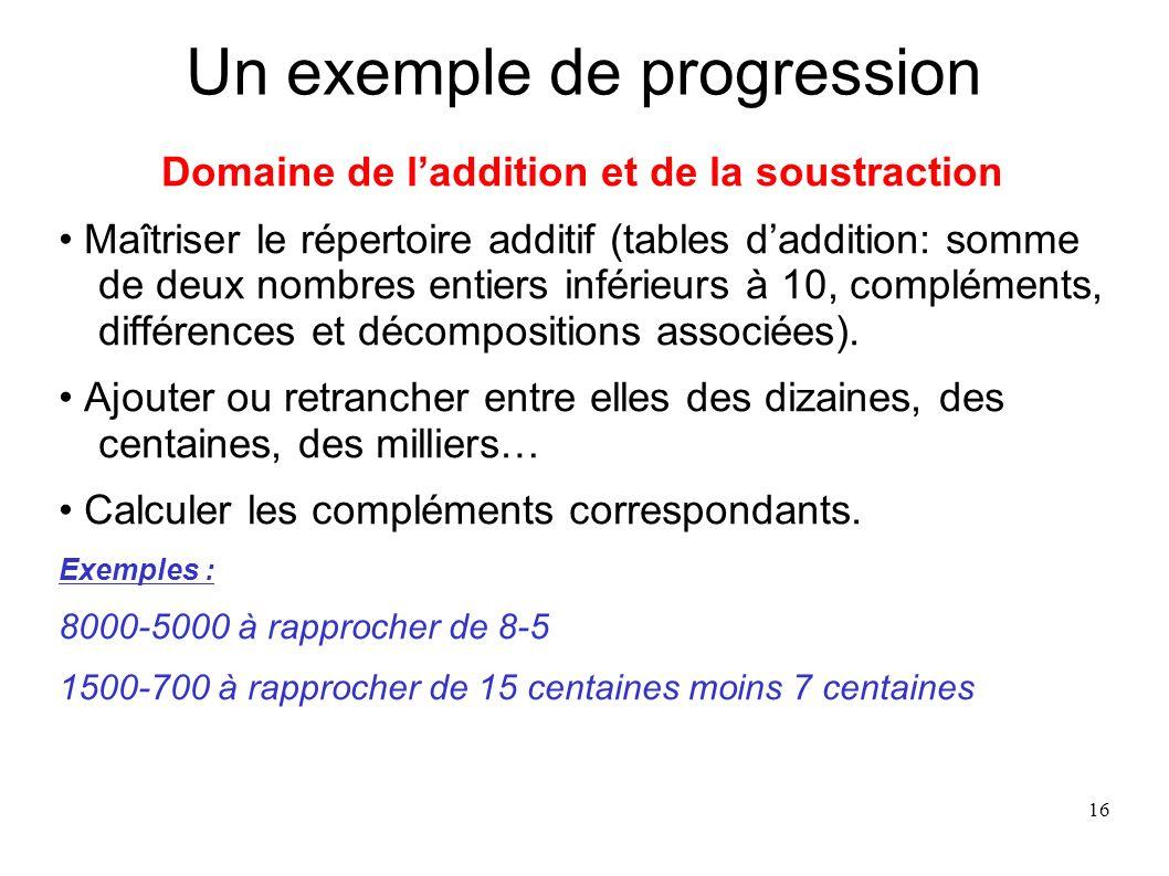 16 Un exemple de progression Domaine de laddition et de la soustraction Maîtriser le répertoire additif (tables daddition: somme de deux nombres entie