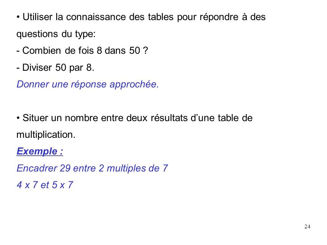 24 Utiliser la connaissance des tables pour répondre à des questions du type: - Combien de fois 8 dans 50 ? - Diviser 50 par 8. Donner une réponse app