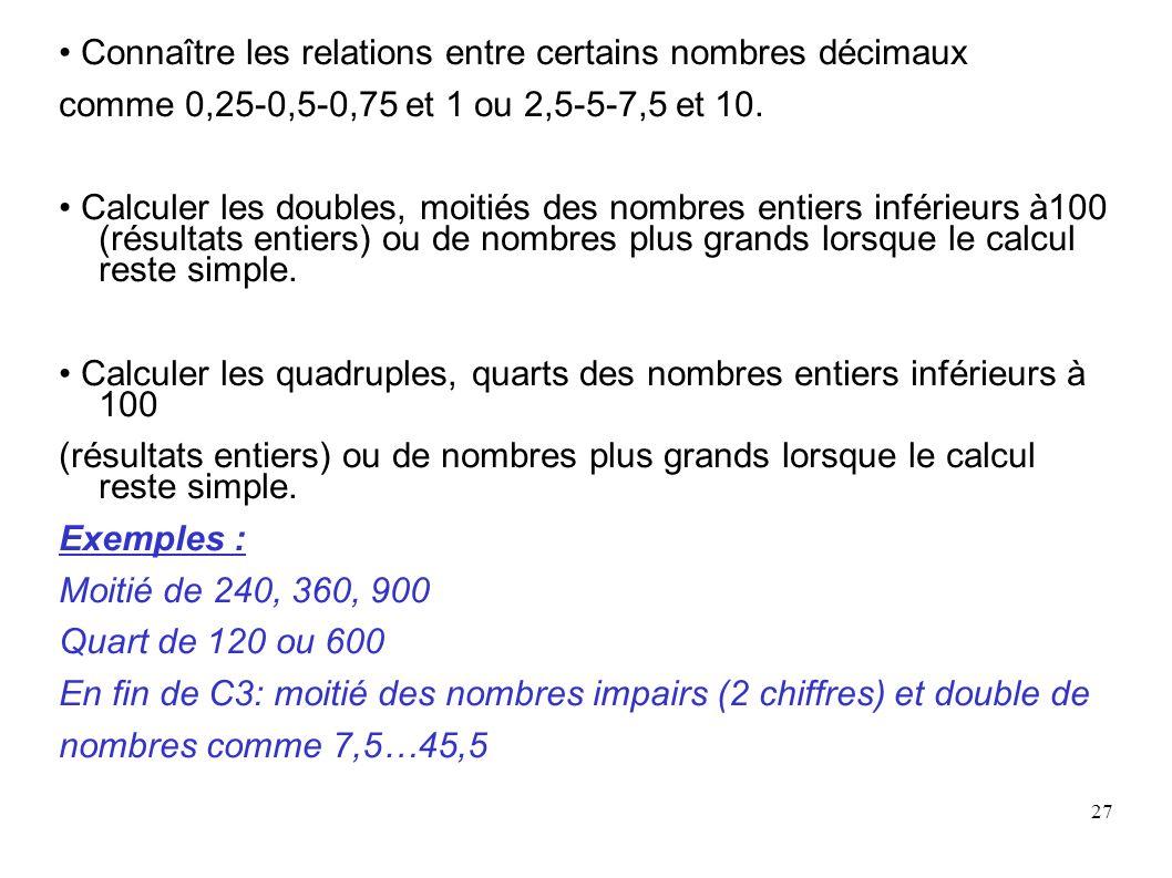 27 Connaître les relations entre certains nombres décimaux comme 0,25-0,5-0,75 et 1 ou 2,5-5-7,5 et 10. Calculer les doubles, moitiés des nombres enti