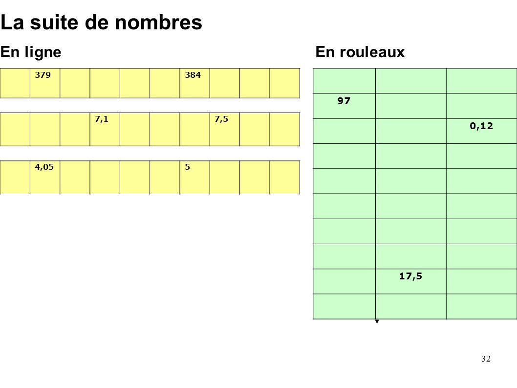 32 La suite de nombres En ligne En rouleaux 379384 7,17,5 4,055 97 0,12 17,5