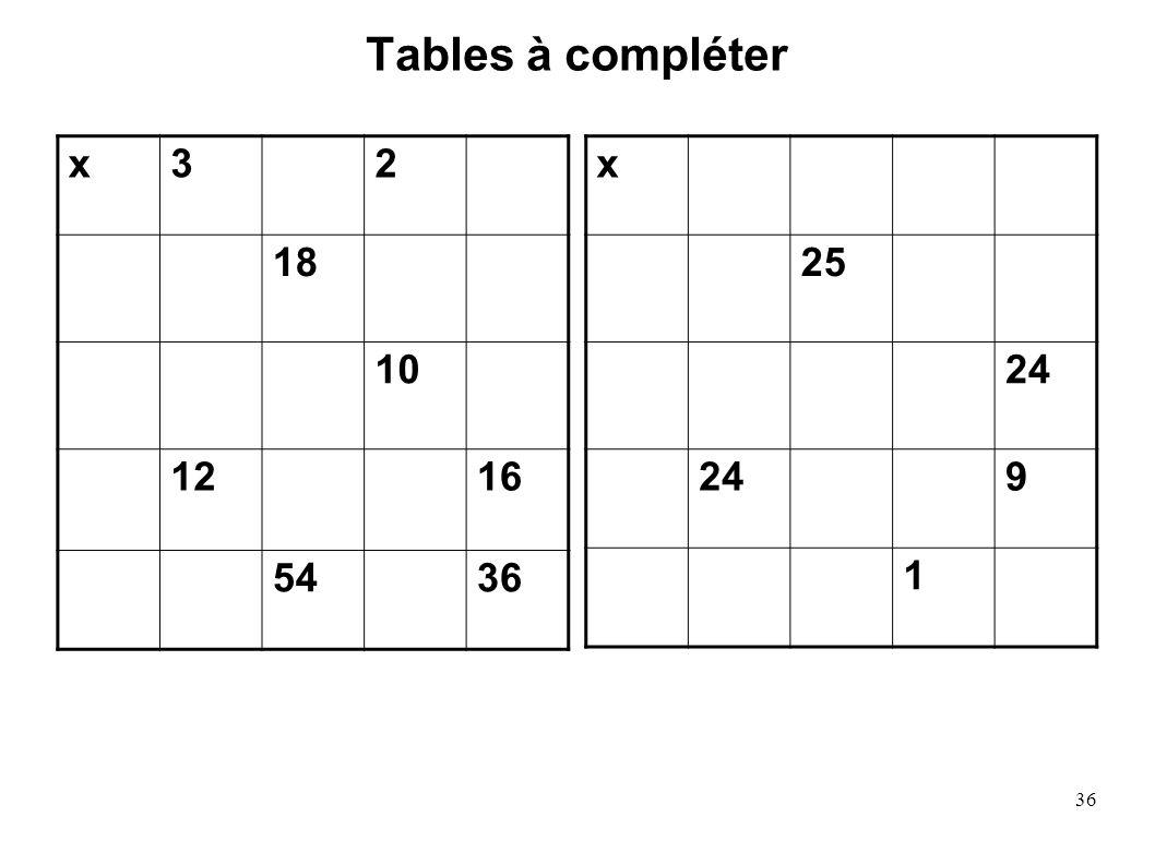 36 Tables à compléter x32 18 10 1216 5436 x 25 24 9 1