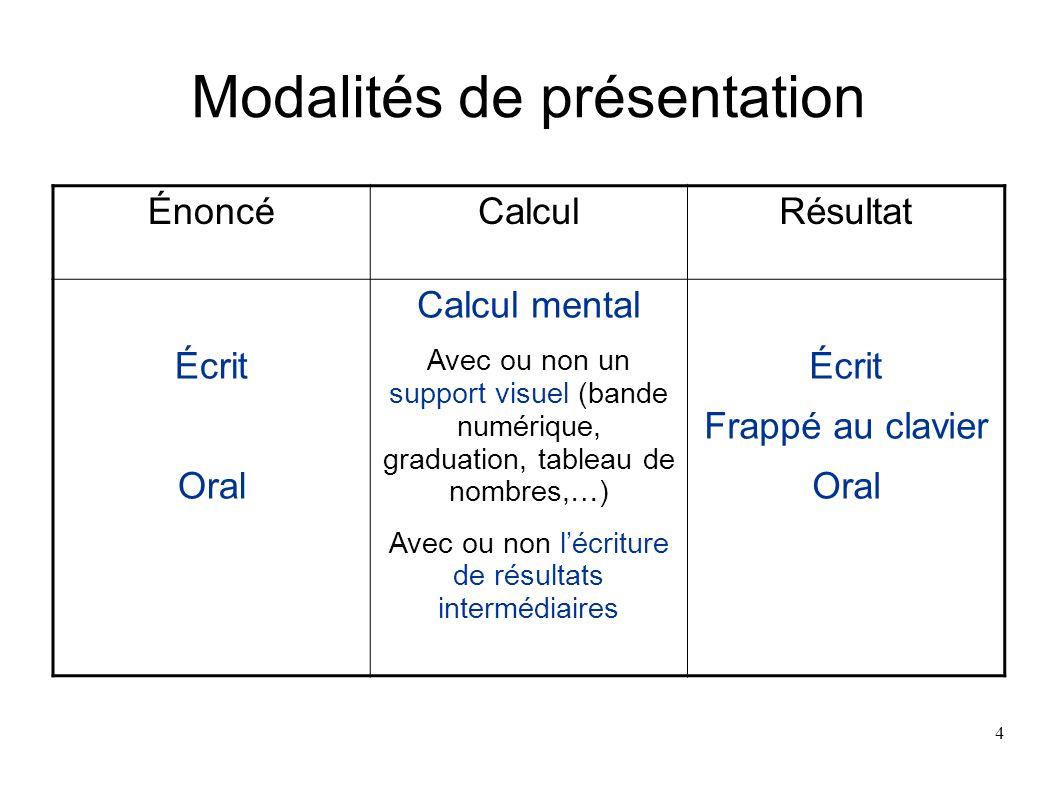 4 Modalités de présentation ÉnoncéCalculRésultat Écrit Oral Calcul mental Avec ou non un support visuel (bande numérique, graduation, tableau de nombr