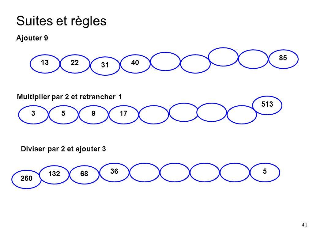 41 Suites et règles Ajouter 9 22 31 4013 85 Multiplier par 2 et retrancher 1 35917 513 Diviser par 2 et ajouter 3 260 13268 365